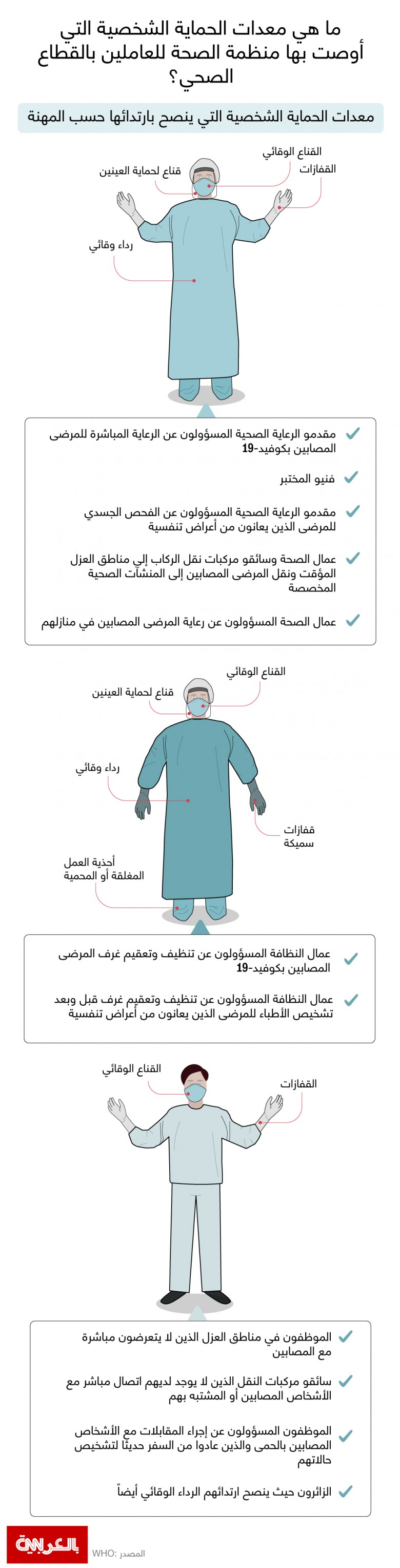 PPE-health-care-providers
