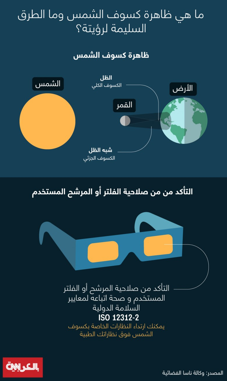 eclipse-safety-tools